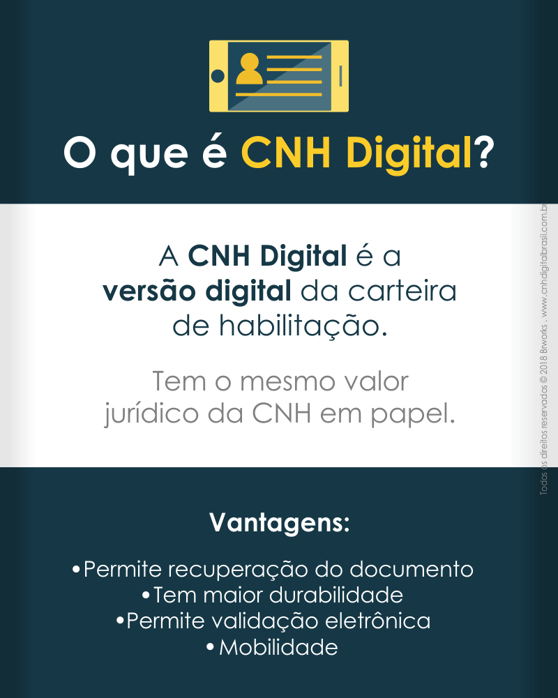 O que é CNH Digital