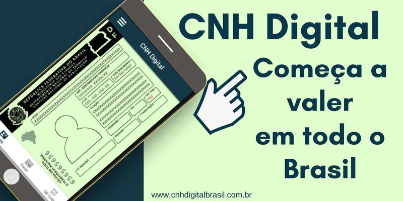CNH Digital Brasil
